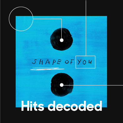Hits Decoded: Shape of You by Ed Sheeran Samples and Loops